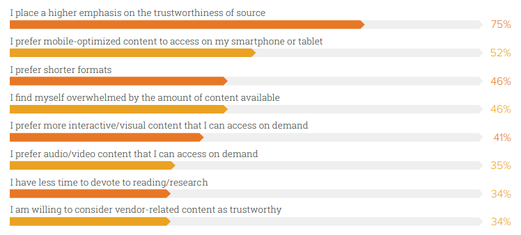 content preferences