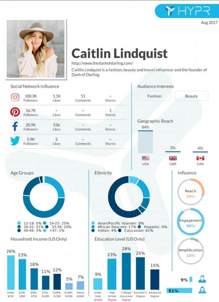 Caitlin Lindquist