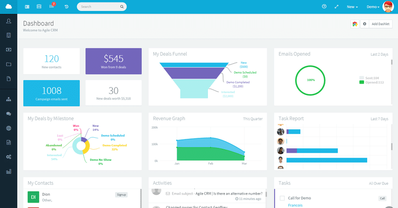 Agile CRM email service dashboard.