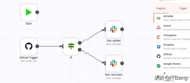 開放原始碼自動工作流工具,類 IFTTT/Zapier,互聯互通 50+ 款在線服務