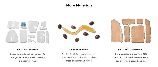 allbirds可持續材料品牌聲音行銷策略