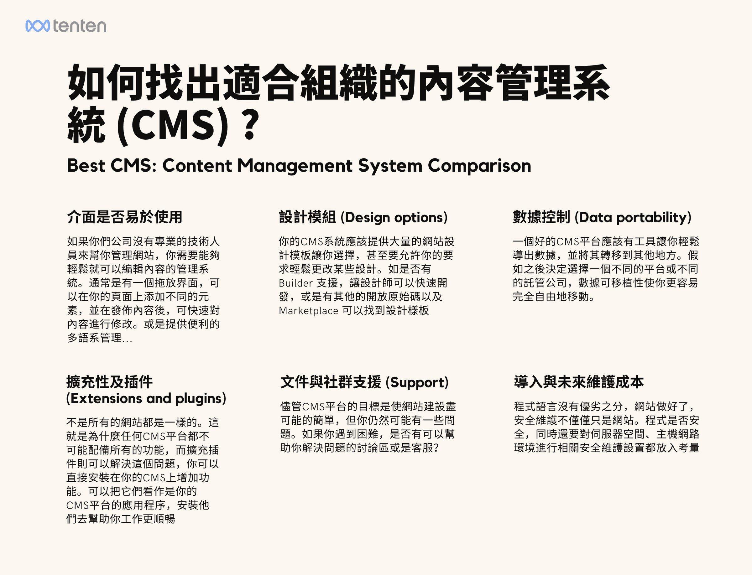 好的CMS選用準則-內容管理系統